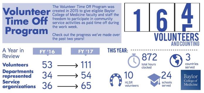 VTO infographic final